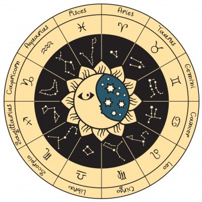 Is Following Astrology Sin? Does The Bible Condemn Horoscopes?